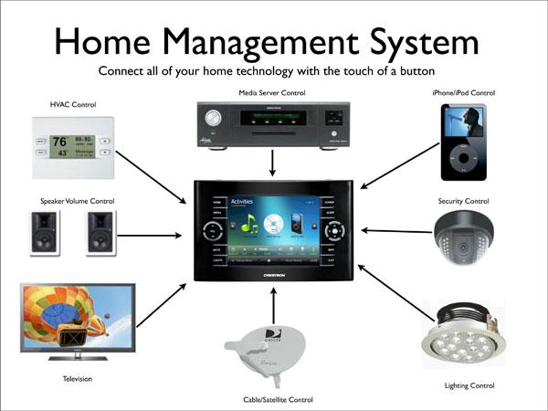 home management system
